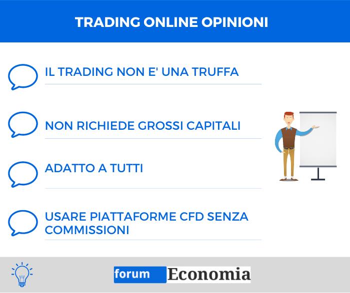 Opinioni sul trading online